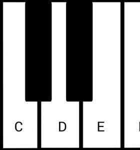 Was ist eine Klavier Tonleiter?
