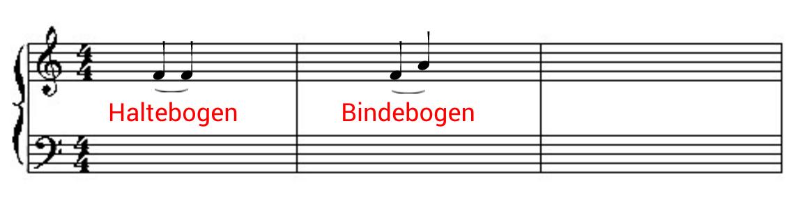 Unterschied Haltebogen und Bindebogen in der Notation