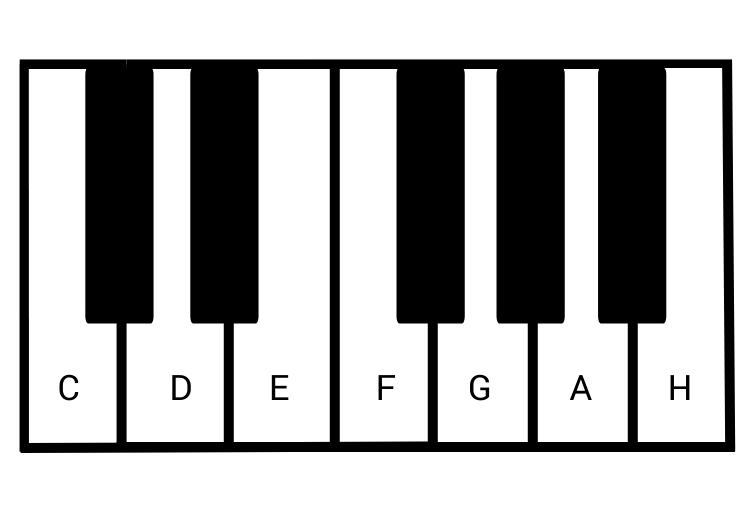 Noten C bis H auf der Klaviatur